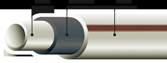 Fiber basalt plus - unikátní trubka budoucnosti